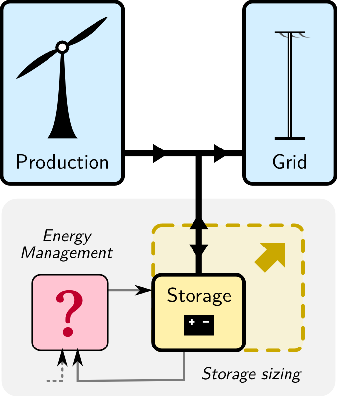 electrical generation in phd power thesis Electronic theses and dissertations reliability assessment of power systems with wind power generation phd - electrical engineering power conservation in.